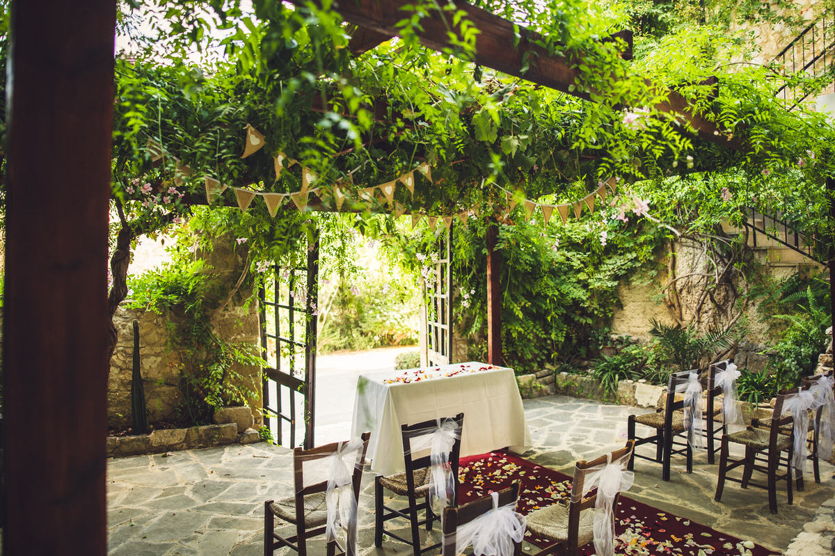 planning destination wedding
